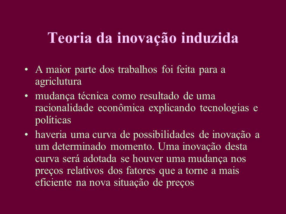 Teoria da inovação induzida A maior parte dos trabalhos foi feita para a agriclutura mudança técnica como resultado de uma racionalidade econômica exp