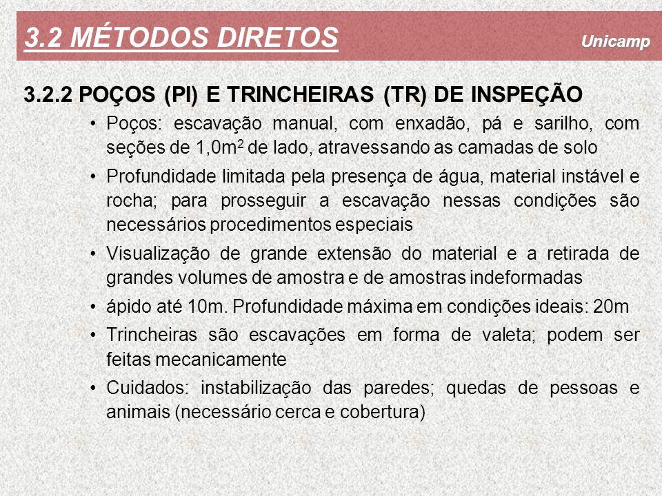 Unicamp 3.2 MÉTODOS DIRETOS 3.2.2 POÇOS (PI) E TRINCHEIRAS (TR) DE INSPEÇÃO Poços: escavação manual, com enxadão, pá e sarilho, com seções de 1,0m 2 d
