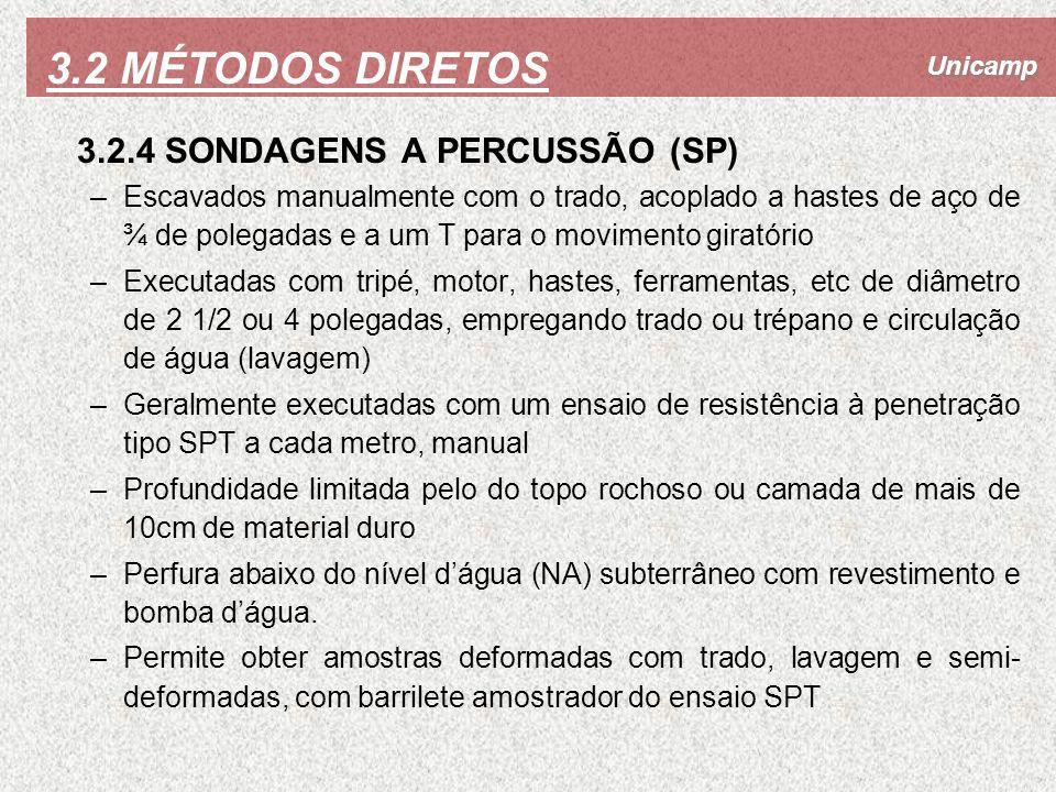 Unicamp 3.2 MÉTODOS DIRETOS 3.2.4 SONDAGENS A PERCUSSÃO (SP) –Escavados manualmente com o trado, acoplado a hastes de aço de ¾ de polegadas e a um T p