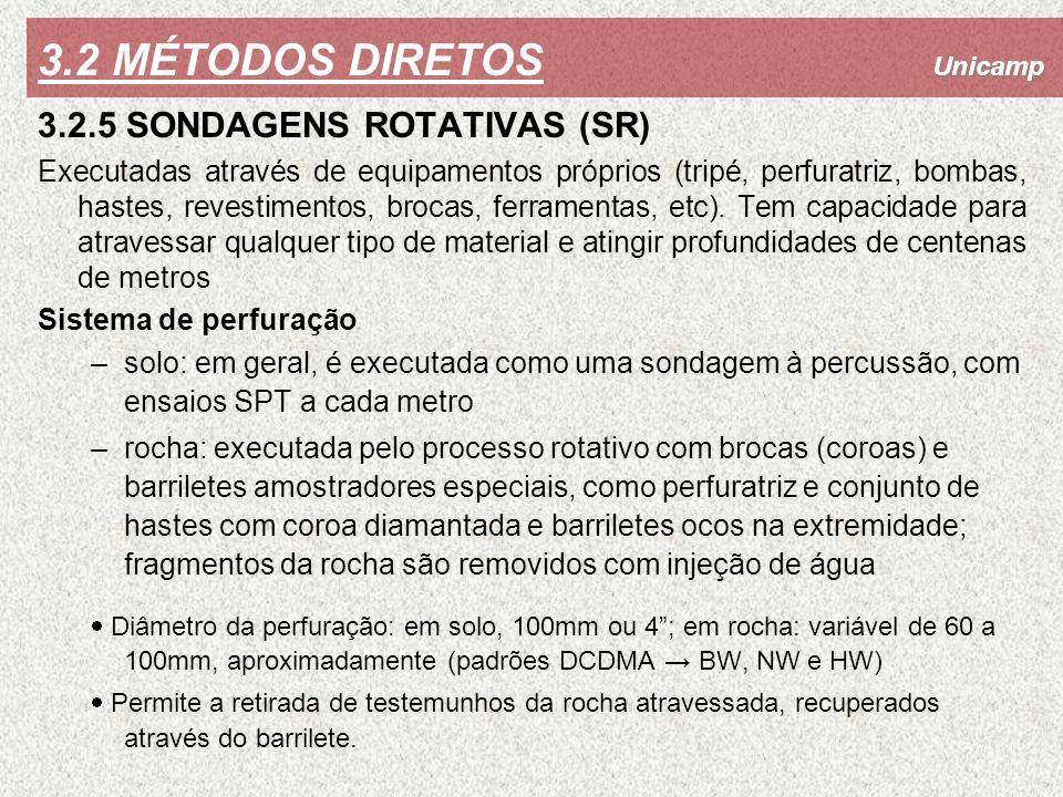 Unicamp 3.2 MÉTODOS DIRETOS 3.2.5 SONDAGENS ROTATIVAS (SR) Executadas através de equipamentos próprios (tripé, perfuratriz, bombas, hastes, revestimen