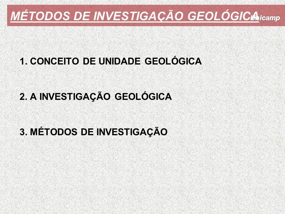 Unicamp MÉTODOS DE INVESTIGAÇÃO GEOLÓGICA 1. CONCEITO DE UNIDADE GEOLÓGICA 2. A INVESTIGAÇÃO GEOLÓGICA 3. MÉTODOS DE INVESTIGAÇÃO