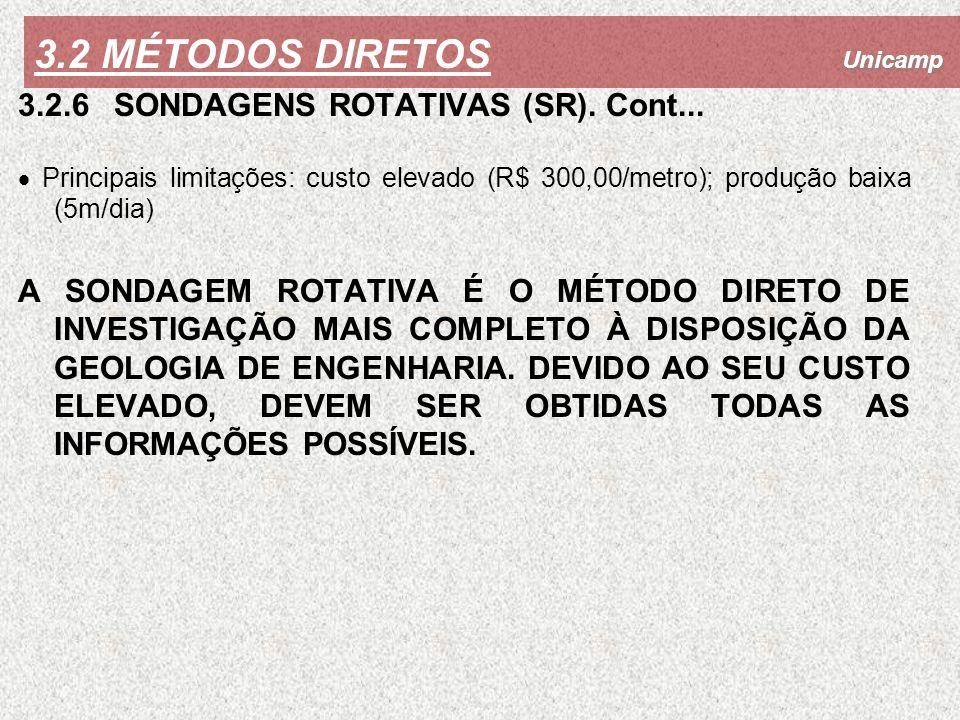 Unicamp 3.2 MÉTODOS DIRETOS 3.2.6SONDAGENS ROTATIVAS (SR). Cont... Principais limitações: custo elevado (R$ 300,00/metro); produção baixa (5m/dia) A S