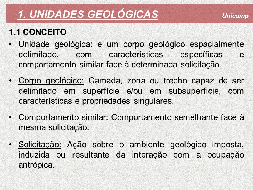 Unicamp 1.1 CONCEITO Unidade geológica: é um corpo geológico espacialmente delimitado, com características específicas e comportamento similar face à