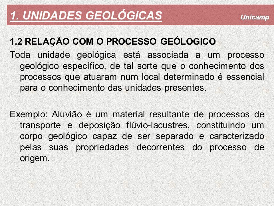 Unicamp 1.2 RELAÇÃO COM O PROCESSO GEÓLOGICO Toda unidade geológica está associada a um processo geológico específico, de tal sorte que o conhecimento