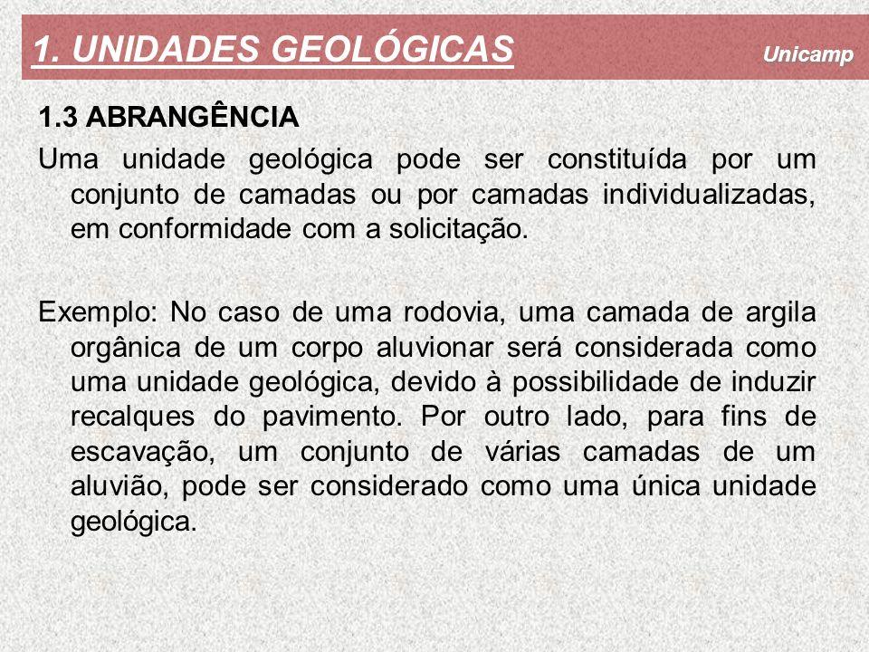 Unicamp 1. UNIDADES GEOLÓGICAS 1.3 ABRANGÊNCIA Uma unidade geológica pode ser constituída por um conjunto de camadas ou por camadas individualizadas,