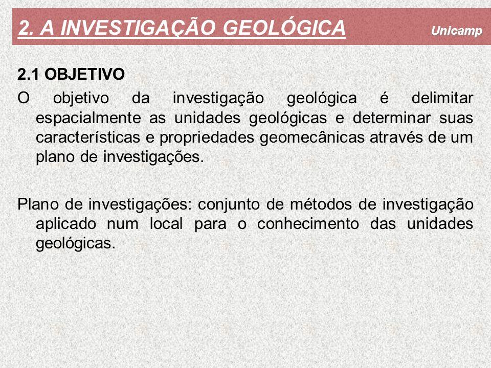 Unicamp 2. A INVESTIGAÇÃO GEOLÓGICA 2.1 OBJETIVO O objetivo da investigação geológica é delimitar espacialmente as unidades geológicas e determinar su