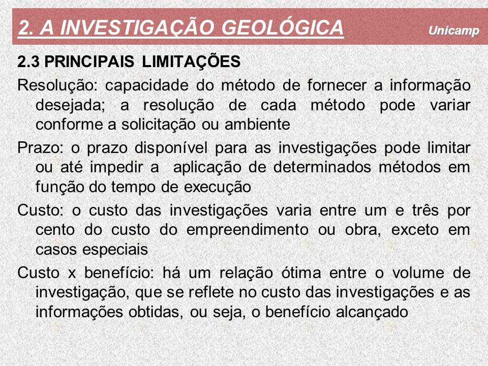 Unicamp 2. A INVESTIGAÇÃO GEOLÓGICA 2.3 PRINCIPAIS LIMITAÇÕES Resolução: capacidade do método de fornecer a informação desejada; a resolução de cada m