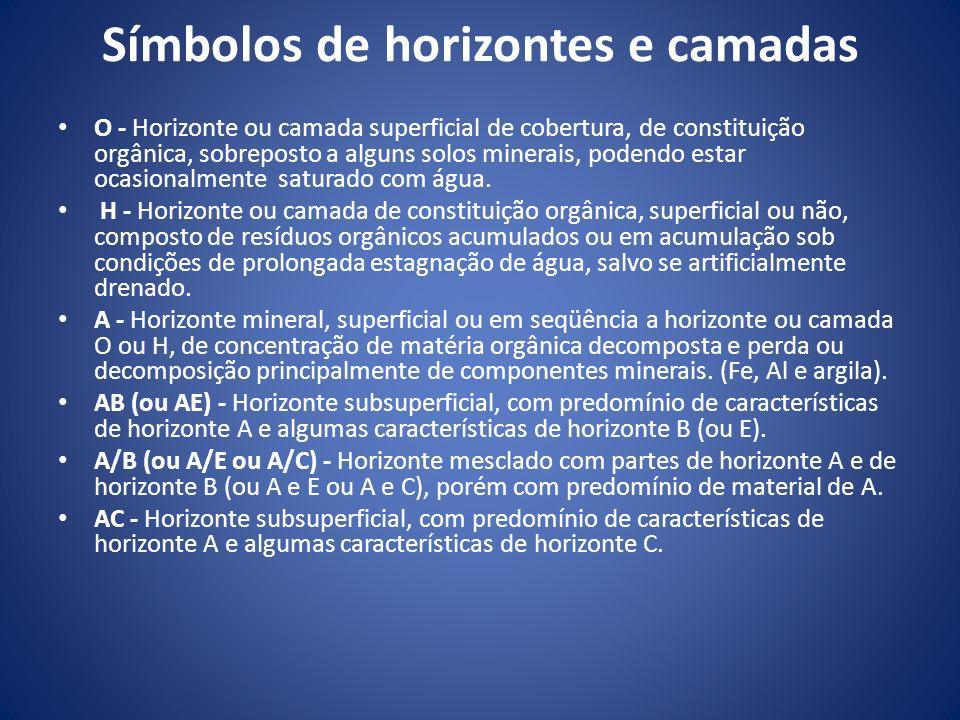 Símbolos de horizontes e camadas O - Horizonte ou camada superficial de cobertura, de constituição orgânica, sobreposto a alguns solos minerais, poden