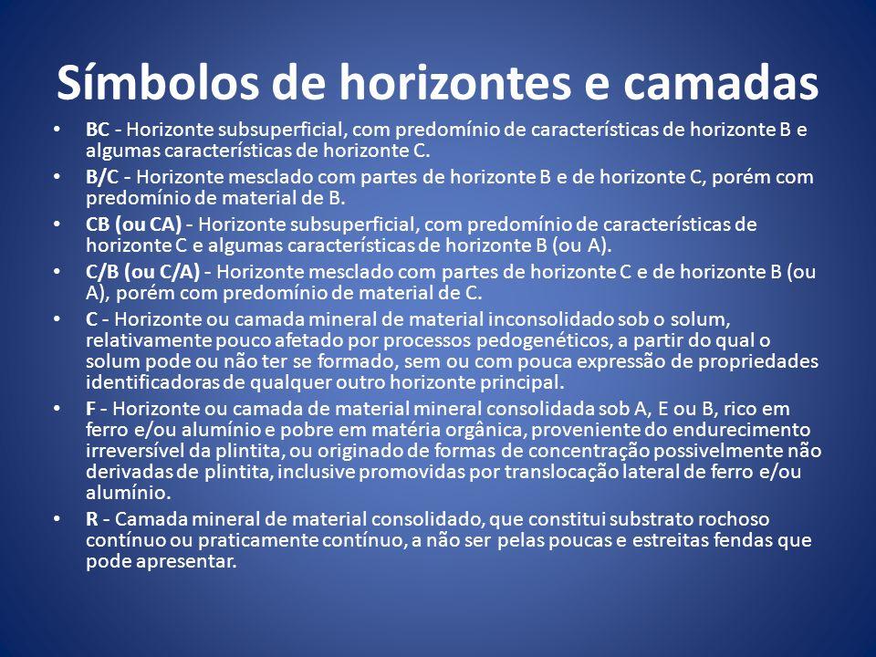 Símbolos de horizontes e camadas BC - Horizonte subsuperficial, com predomínio de características de horizonte B e algumas características de horizont