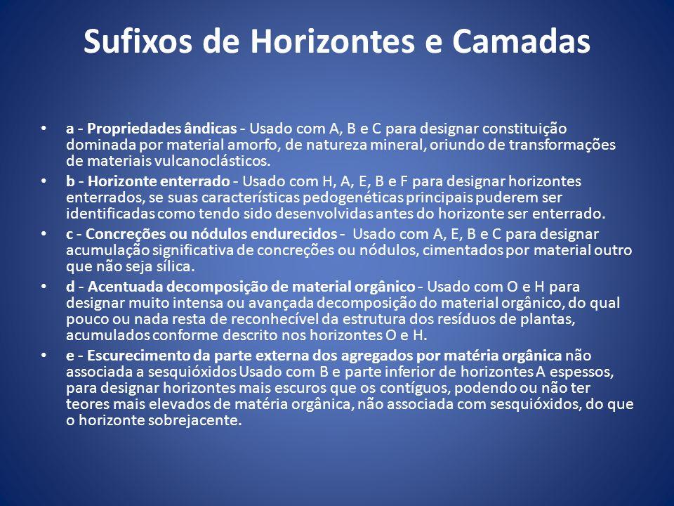 Sufixos de Horizontes e Camadas a - Propriedades ândicas - Usado com A, B e C para designar constituição dominada por material amorfo, de natureza min