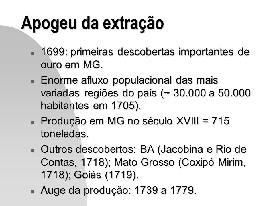 Apogeu da extração n 1699: primeiras descobertas importantes de ouro em MG. n Enorme afluxo populacional das mais variadas regiões do país (~ 30.000 a