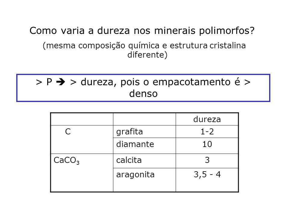 Como varia a dureza nos minerais polimorfos? (mesma composição química e estrutura cristalina diferente) dureza Cgrafita1-2 diamante10 CaCO 3 calcita3