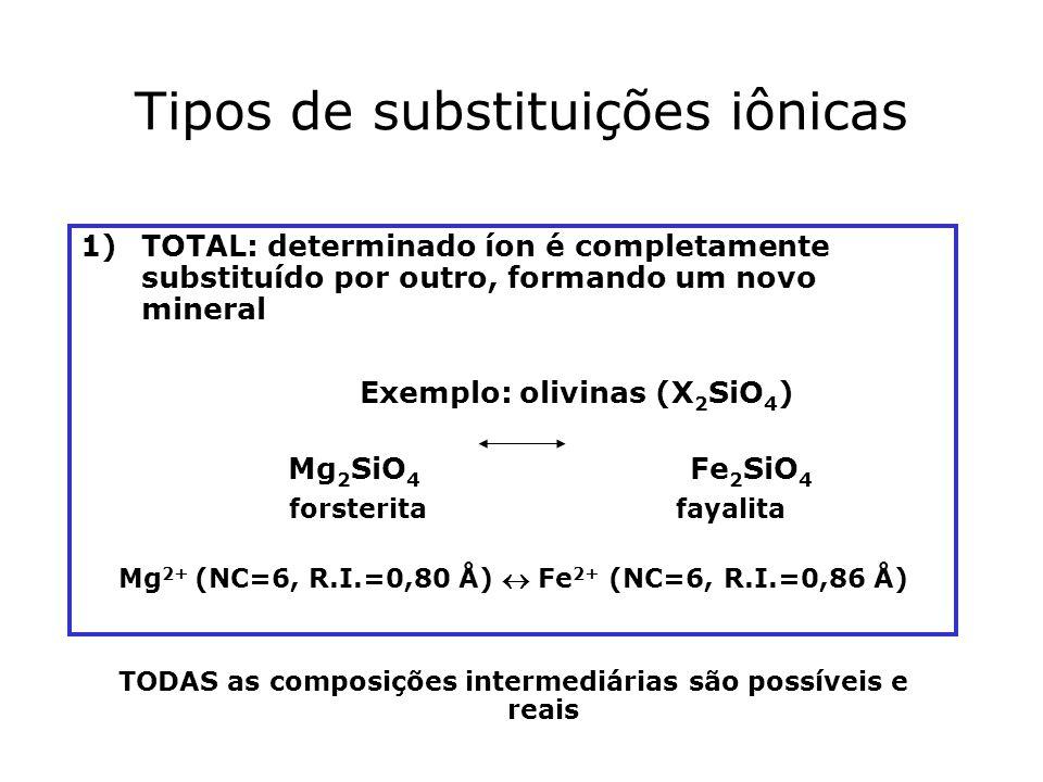 Tipos de substituições iônicas 1)TOTAL: determinado íon é completamente substituído por outro, formando um novo mineral Exemplo: olivinas (X 2 SiO 4 )