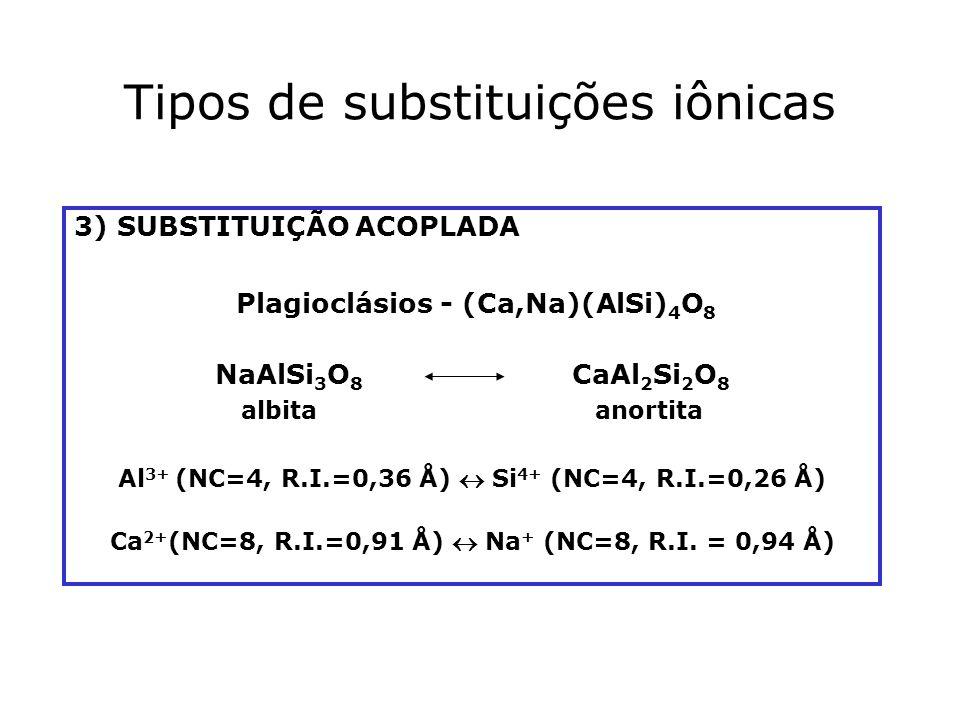 Tipos de substituições iônicas 3) SUBSTITUIÇÃO ACOPLADA Plagioclásios - (Ca,Na)(AlSi) 4 O 8 NaAlSi 3 O 8 CaAl 2 Si 2 O 8 albita anortita Al 3+ (NC=4,