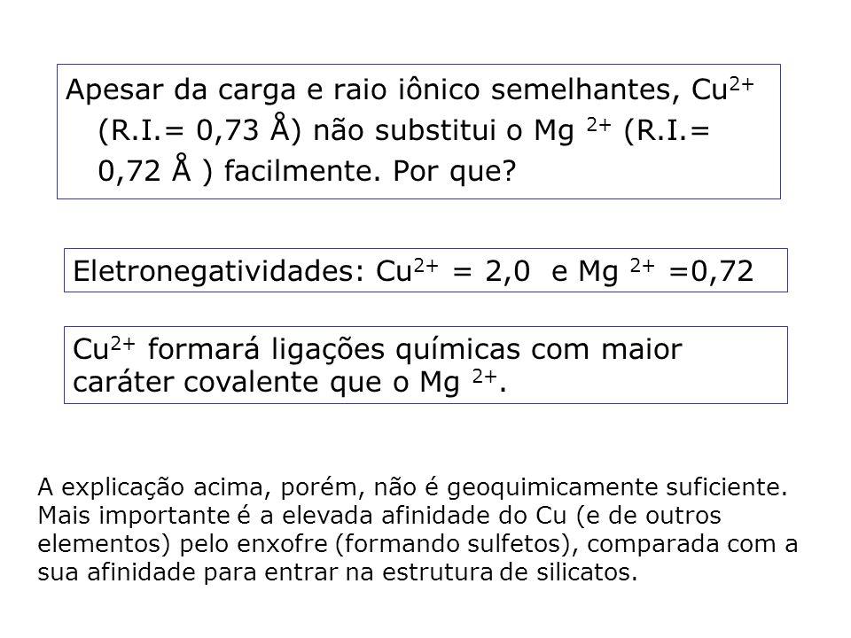 Apesar da carga e raio iônico semelhantes, Cu 2+ (R.I.= 0,73 Å) não substitui o Mg 2+ (R.I.= 0,72 Å ) facilmente. Por que? Eletronegatividades: Cu 2+
