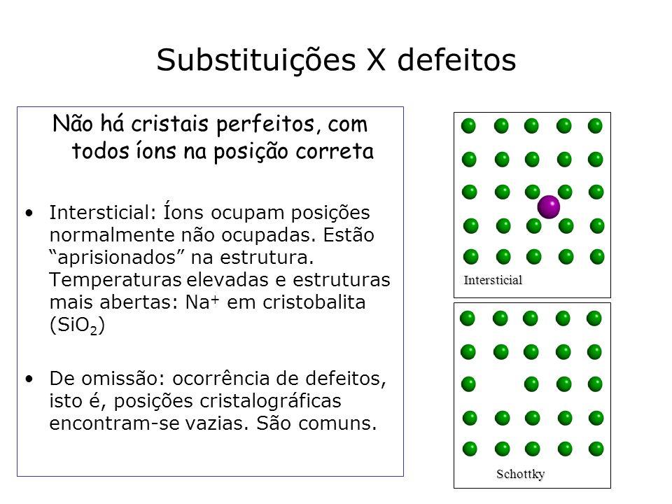 Substituições X defeitos Não há cristais perfeitos, com todos íons na posição correta Intersticial: Íons ocupam posições normalmente não ocupadas. Est