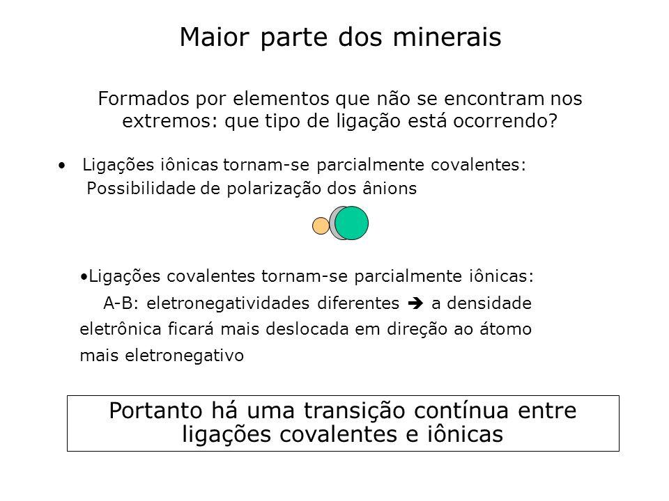 Ligações iônicas tornam-se parcialmente covalentes: Possibilidade de polarização dos ânions Maior parte dos minerais Formados por elementos que não se