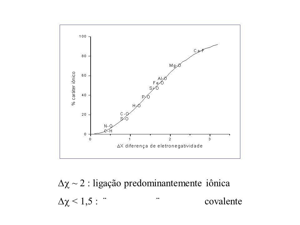 ~ 2 : ligação predominantemente iônica < 1,5 : ¨ ¨ covalente
