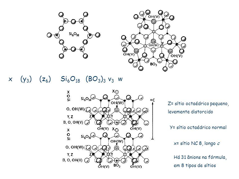 x (y 3 ) (z 6 ) Si 6 O 18 (BO 3 ) 3 v 3 w Z= sítio octaédrico pequeno, levemente distorcido Y= sítio octaédrico normal x= sítio NC 8, longo c Há 31 ân