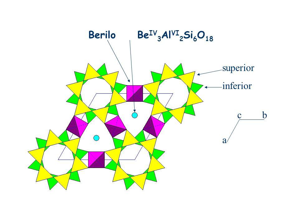 Berilo Be IV 3 Al VI 2 Si 6 O 18 a bc superior inferior