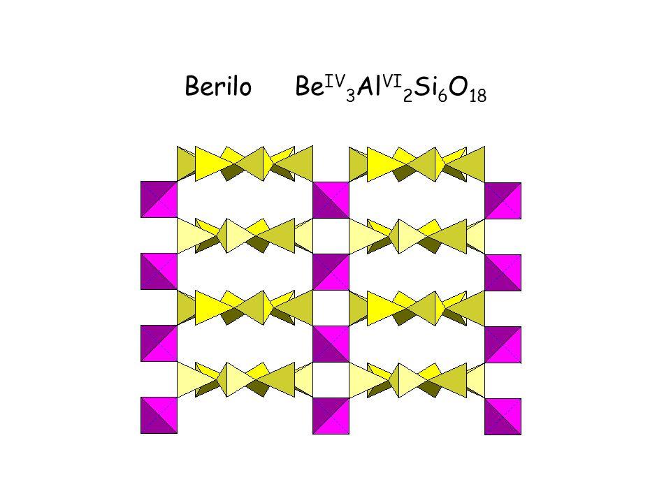 Berilo Be IV 3 Al VI 2 Si 6 O 18 - retículo Canais OH H 2 O F Rb Cs Na K