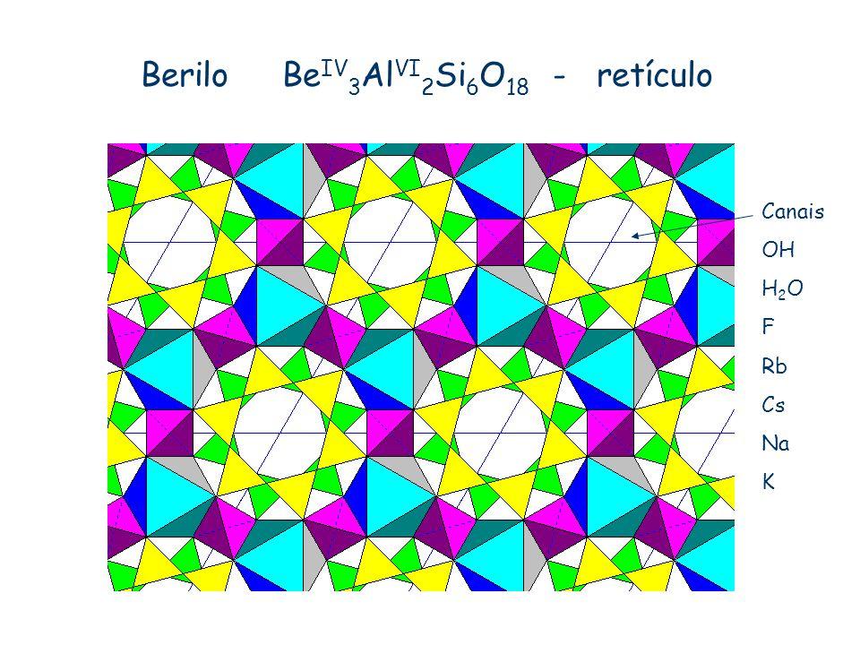 Cordierita Mg 2 Al 3 (AlSi 5 )O 18 Fe substitui Mg H 2 O nos canais Ortorrômbico (pseudo-hexagonal), hábito prismático, com estrias Ocorrência: rochas metamórficas ricas em Al (altas temperaturas, baixas pressões)