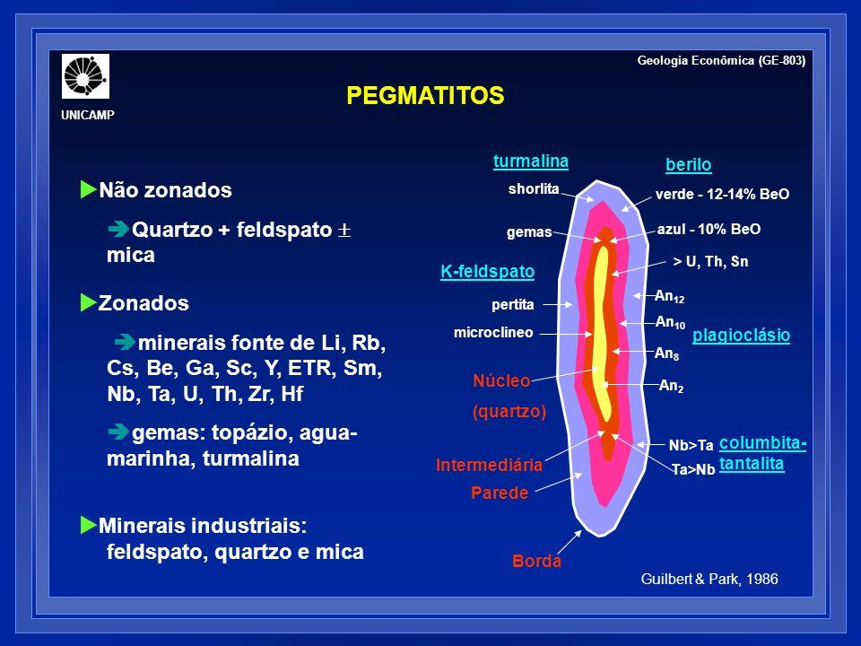 ocorrem em ambiente continental e raramente (em ambientes oceânicos (Ilhas Canárias) geralmente relacionados a grandes fraturas intra-placa, grábens or rifts períodos de extensão Carbonatitos Nb, Ta, ETR, P Kimberlitos DEPÓSITOS EM KIMBERLITOS – AMBIENTE TECTÔNICO Geologia Econômica (GE-803) UNICAMP
