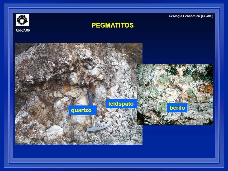 Ambientes tectônicos de geração de granitos e pegmatitos zonas de colisão continente-continente fechamento de rifts ensiálicos Li, Ta, Be, Cs, Rb, Nb, gemas PEGMATITOS: AMBIENTES TECTÔNICOS Geologia Econômica (GE-803) UNICAMP