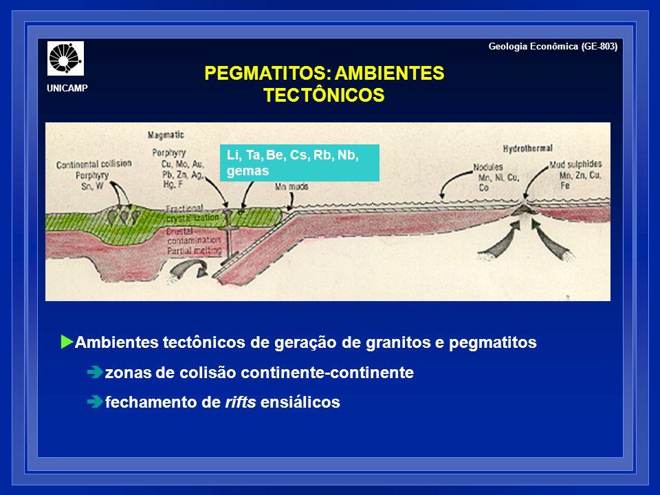 DEPÓSITOS ASSOCIADOS A ROCHAS ALCALINAS: CARBONATITOS Rochas ígneas com >50% de carbonatos (calcita + dolomita + variedades de Fe-carbonato diopsídio piroxênio Na anfibólios flogopita apatita olivina) na composição modal Rochas intrusivas comumente associadas à complexos de rochas alcalinas.