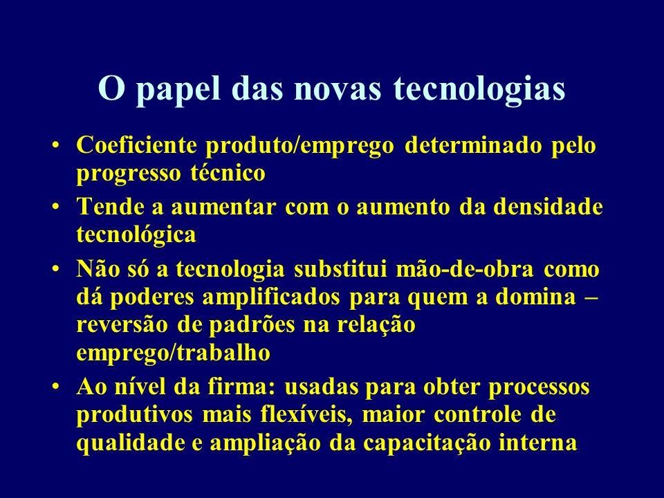 O papel das novas tecnologias Coeficiente produto/emprego determinado pelo progresso técnico Tende a aumentar com o aumento da densidade tecnológica N