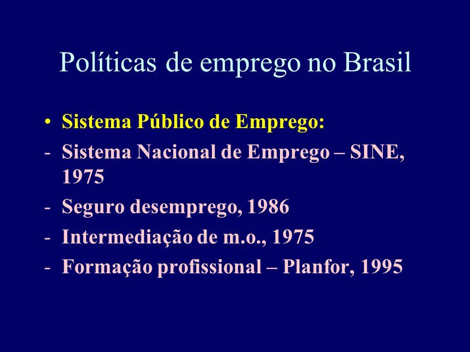 Políticas de emprego no Brasil Sistema Público de Emprego: -Sistema Nacional de Emprego – SINE, 1975 -Seguro desemprego, 1986 -Intermediação de m.o.,