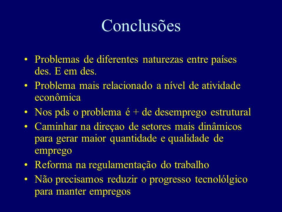 Conclusões Problemas de diferentes naturezas entre países des. E em des. Problema mais relacionado a nível de atividade econômica Nos pds o problema é