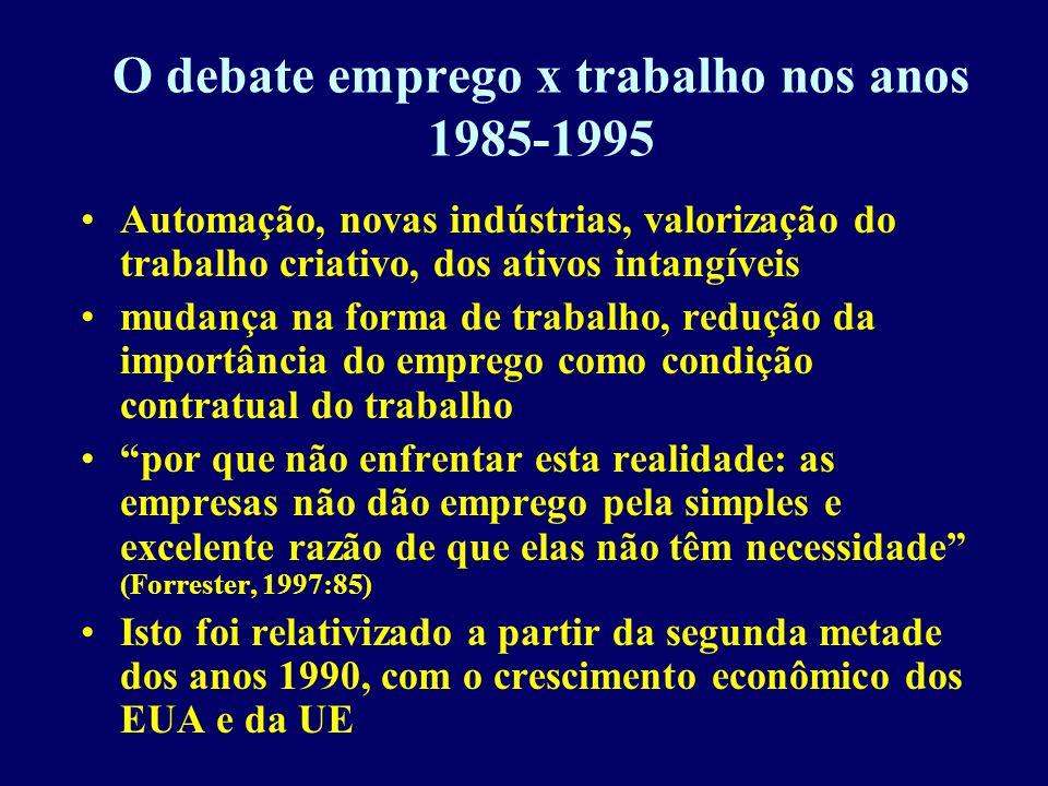 O debate emprego x trabalho nos anos 1985-1995 Automação, novas indústrias, valorização do trabalho criativo, dos ativos intangíveis mudança na forma