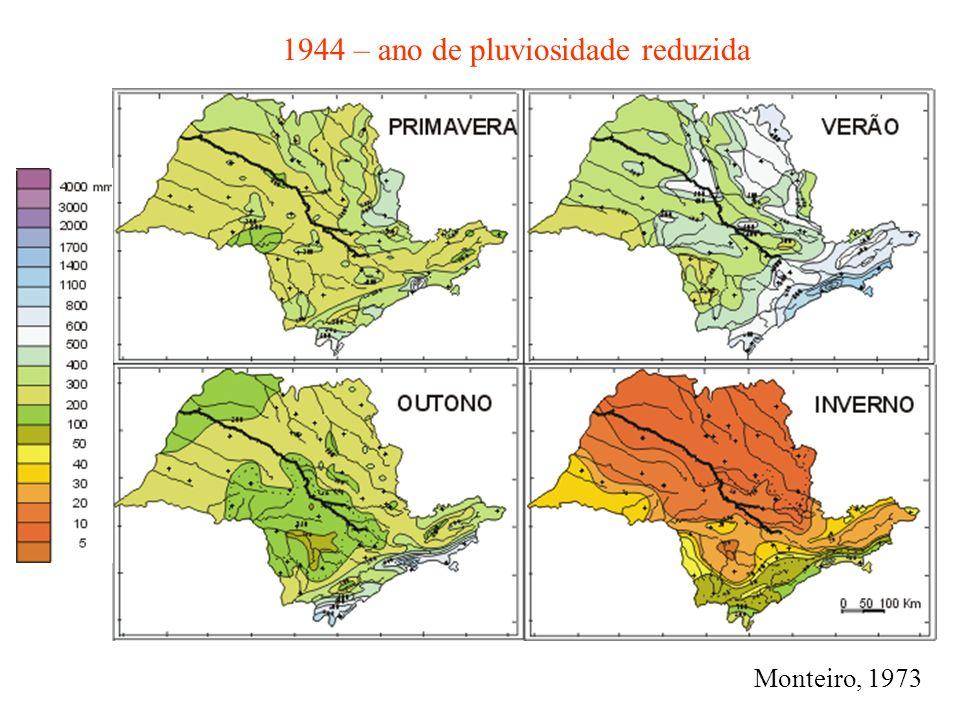1944 – ano de pluviosidade reduzida Monteiro, 1973
