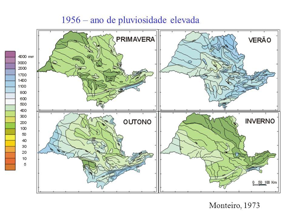 Monteiro, 1973 1952 – ano de pluviosidade habitual