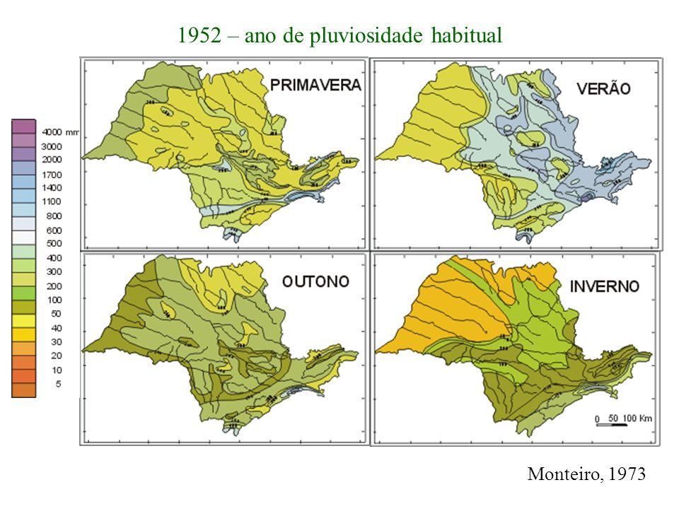 Monteiro, 1973 Participação das correntes de circulação regional (por estação sazonal) 1944 Ano de pluviosidade reduzida
