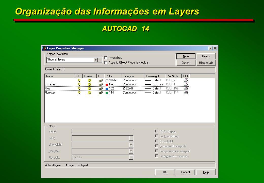 AUTOCAD 14 Organização das Informações em Layers