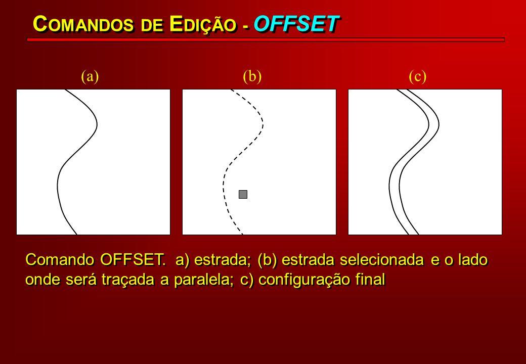 C OMANDOS DE E DIÇÃO - OFFSET Comando OFFSET. a) estrada; (b) estrada selecionada e o lado onde será traçada a paralela; c) configuração final (a)(b)(