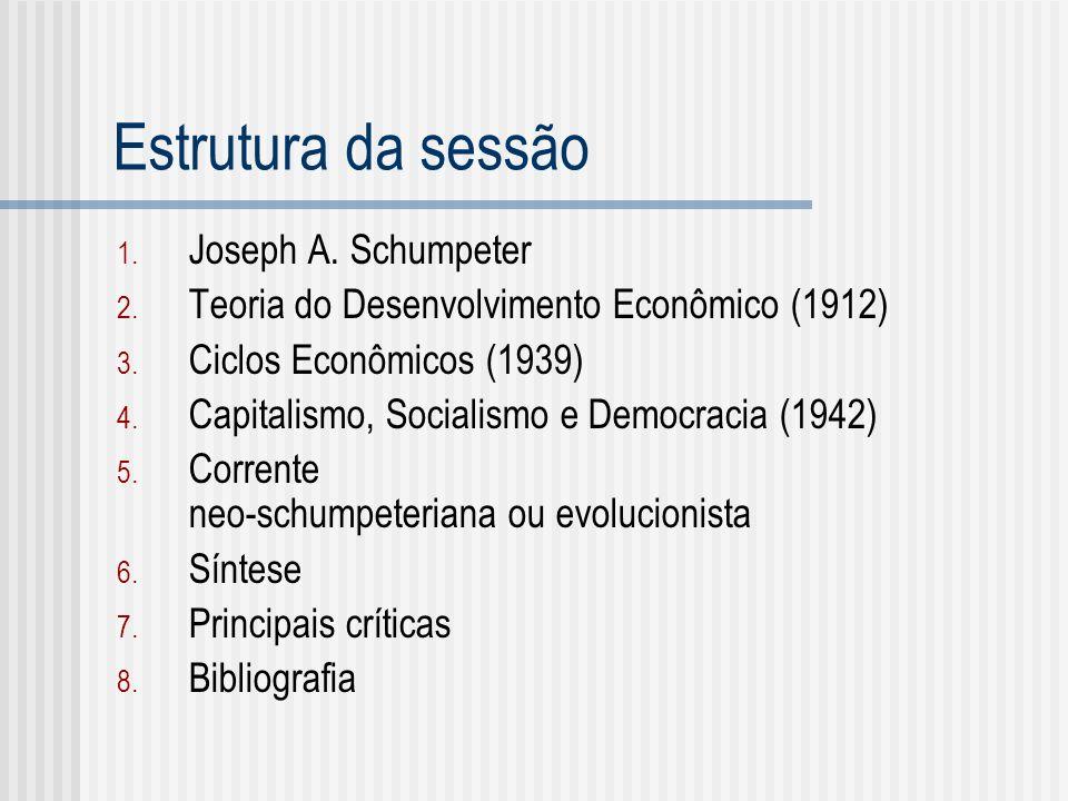 Estrutura da sessão 1. Joseph A. Schumpeter 2. Teoria do Desenvolvimento Econômico (1912) 3. Ciclos Econômicos (1939) 4. Capitalismo, Socialismo e Dem