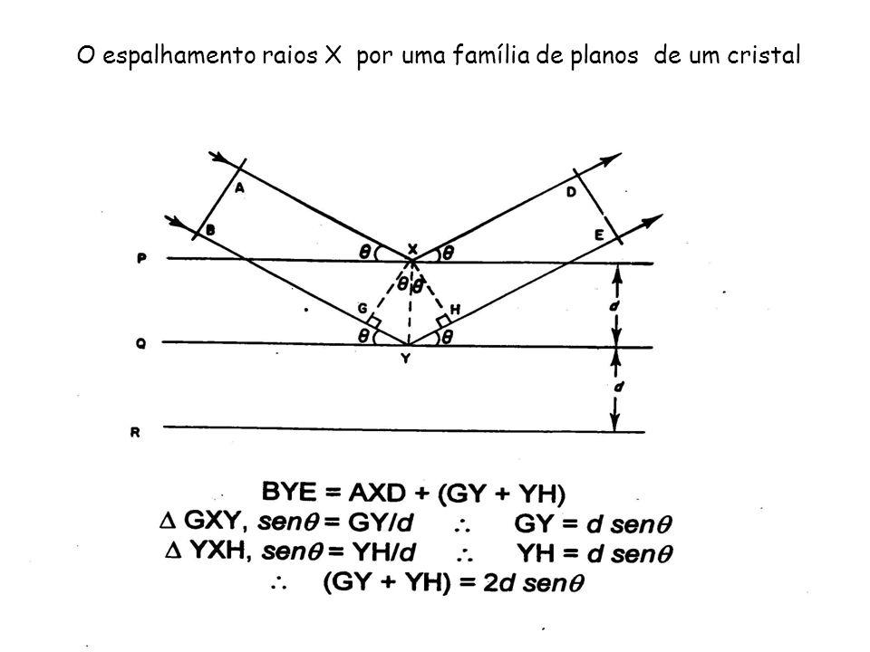 O espalhamento raios X por uma família de planos de um cristal