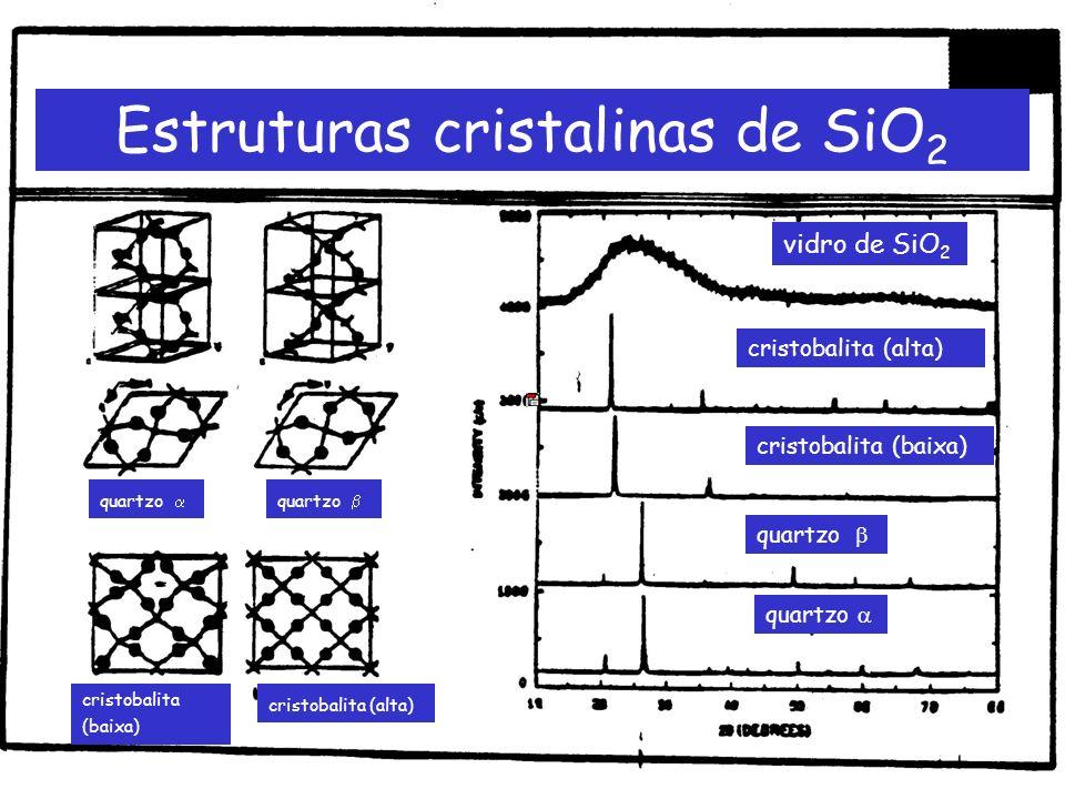 Estruturas cristalinas de SiO 2 vidro de SiO 2 cristobalita (alta) cristobalita (baixa) quartzo cristobalita (alta) cristobalita (baixa)