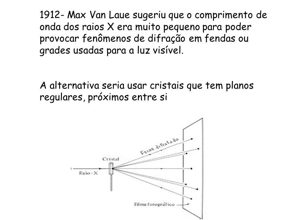 1912- Max Van Laue sugeriu que o comprimento de onda dos raios X era muito pequeno para poder provocar fenômenos de difração em fendas ou grades usada