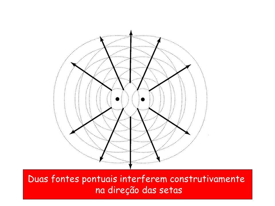 Identificação de minerais Os três picos mais intensos são utilizados para iniciar o procedimento de identificação, na sua ordem de intensidade, comparando-os com dados dos arquivos PDF (powder difraction file do ICDD, International Centre for Diffraction Data, www.icdd.com).