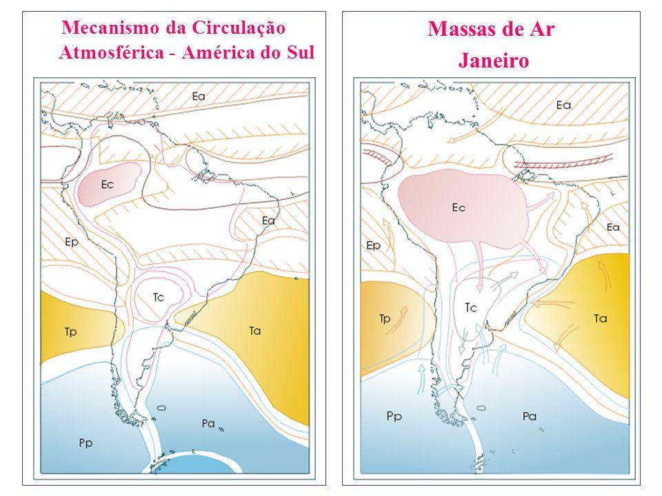 Mecanismo da Circulação Atmosférica - América do Sul Massas de Ar Janeiro