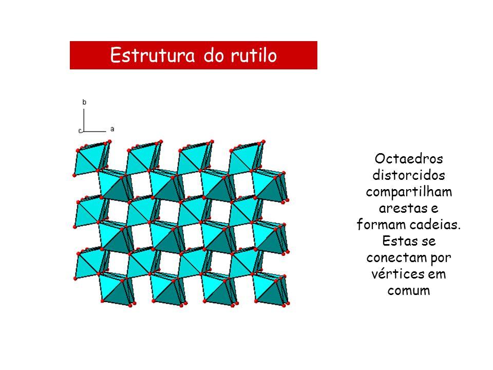 Estrutura do rutilo Octaedros distorcidos compartilham arestas e formam cadeias. Estas se conectam por vértices em comum