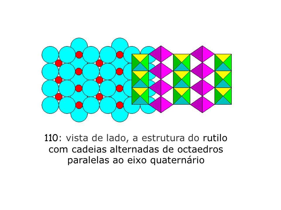 110 : vista de lado, a estrutura do rutilo com cadeias alternadas de octaedros paralelas ao eixo quaternário