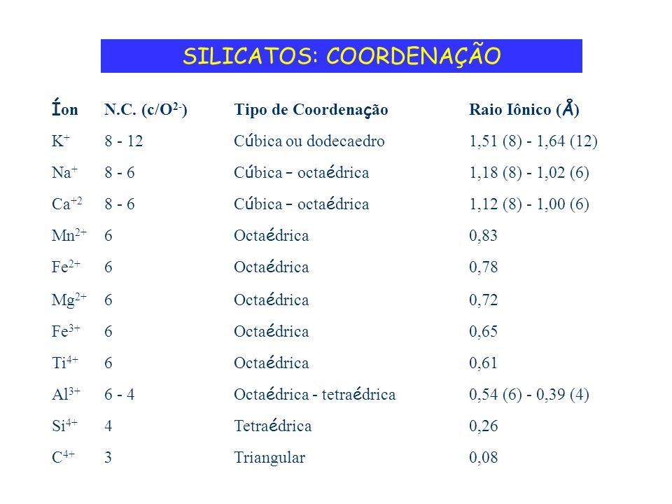 SILICATOS: COORDENAÇÃO Í on N.C. (c/O 2- ) Tipo de Coordena ç ãoRaio Iônico ( Å ) K+K+ 8 - 12 C ú bica ou dodecaedro 1,51 (8) - 1,64 (12) Na + 8 - 6 C