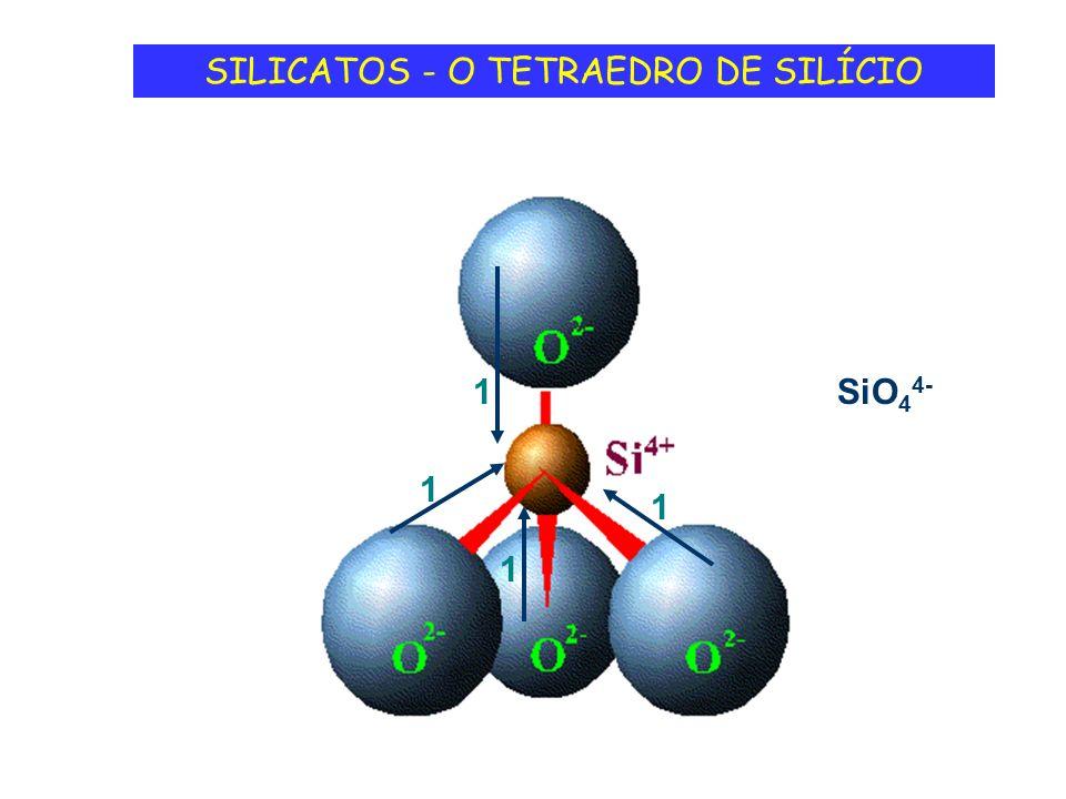 1 1 1 1 SiO 4 4- SILICATOS - O TETRAEDRO DE SILÍCIO