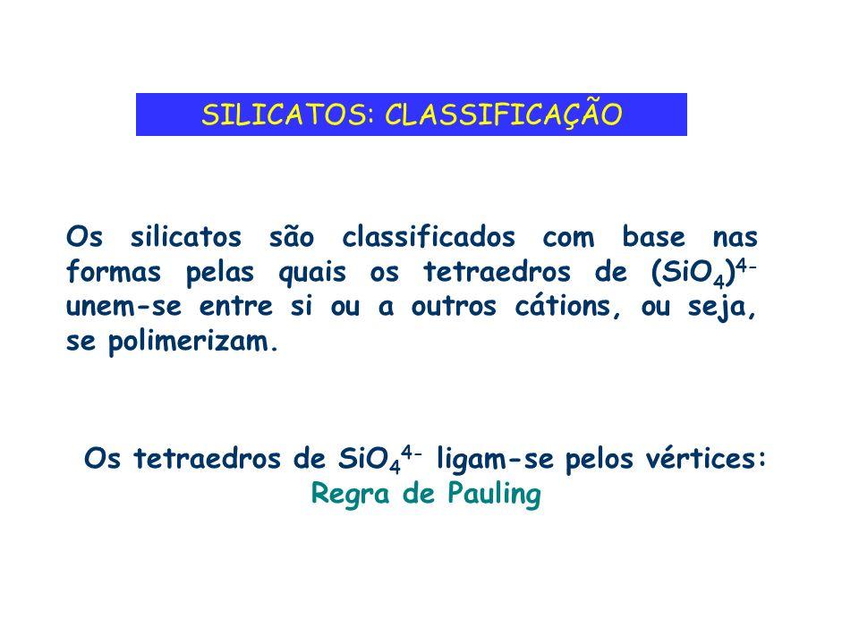SILICATOS: CLASSIFICAÇÃO Os silicatos são classificados com base nas formas pelas quais os tetraedros de (SiO 4 ) 4- unem-se entre si ou a outros cáti