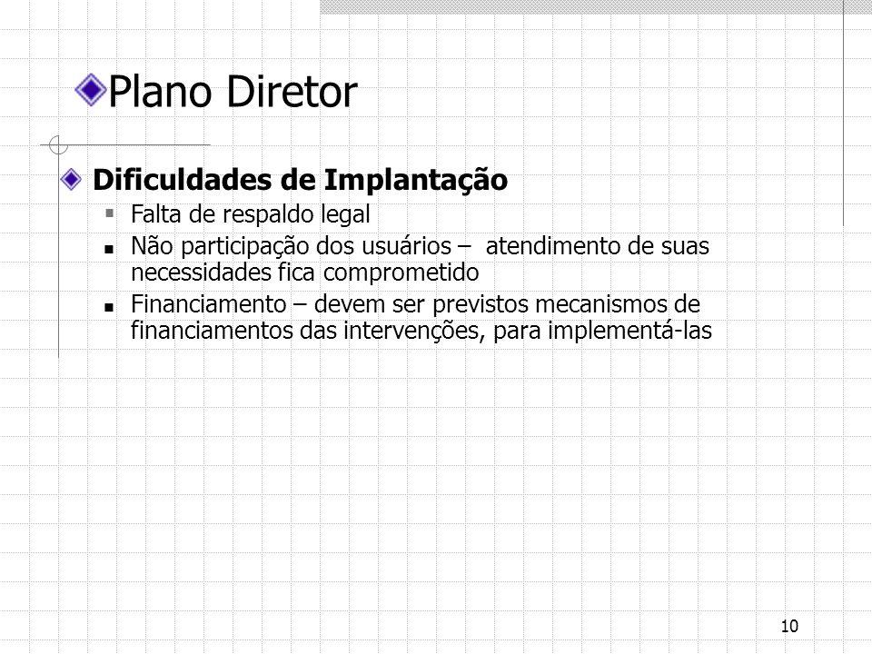 10 Dificuldades de Implantação Falta de respaldo legal Não participação dos usuários – atendimento de suas necessidades fica comprometido Financiament